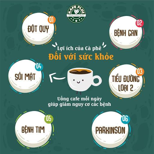Cà phê tốt cho sức khỏe